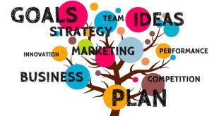 לעבוד יותר יעיל בארגון